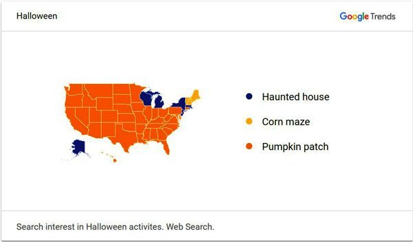 Halloween activates according to search engine
